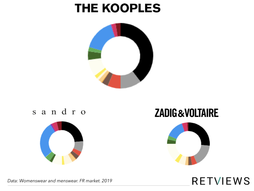 the kooples acquisition graph–2