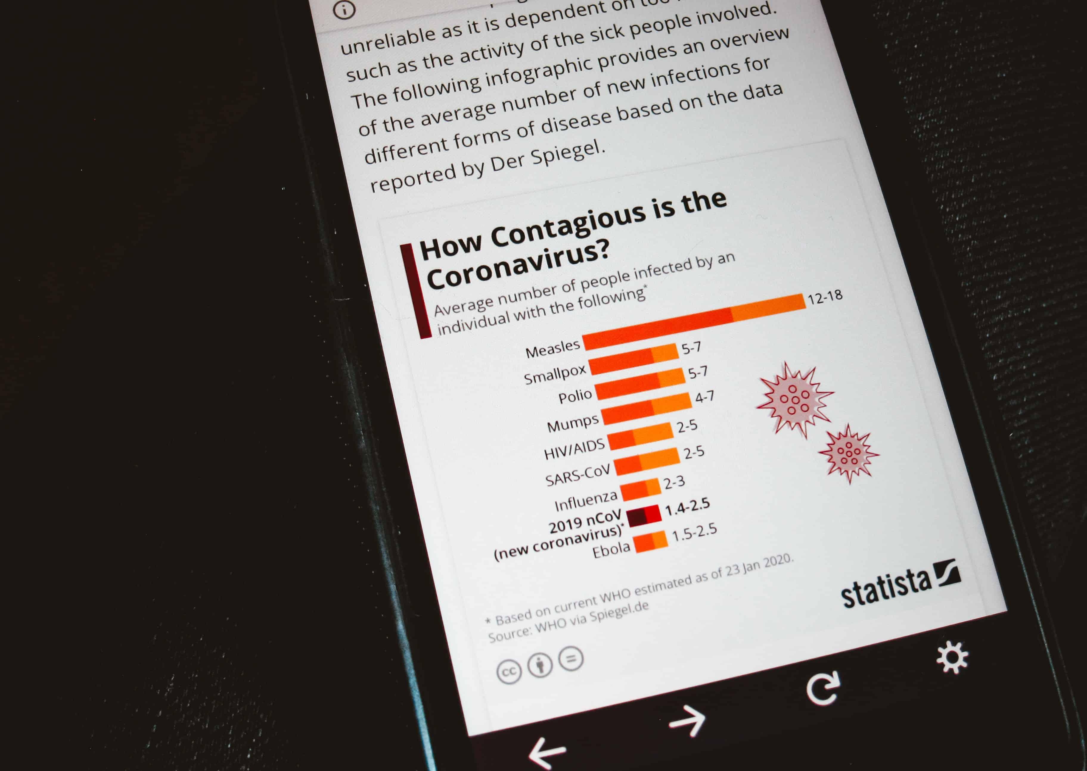 Impact of the coronavirus on the fashion industry