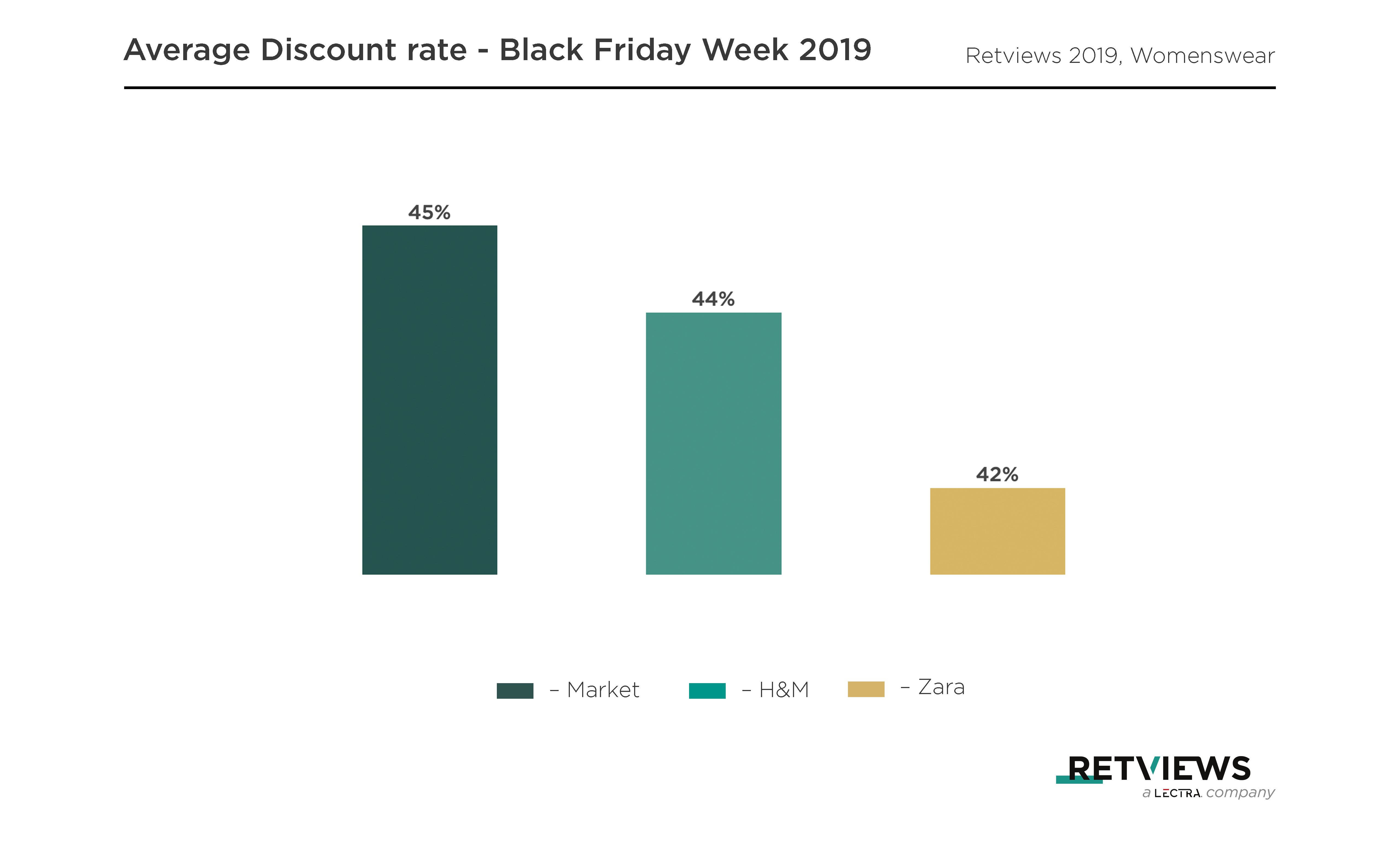 Black Friday Campaigns Will Covid 19 Put A Spell On The Day
